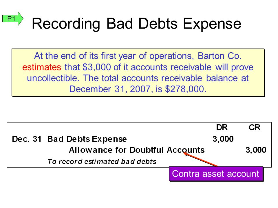 Recording Bad Debts Expense At the end of its first year of operations, Barton Co.