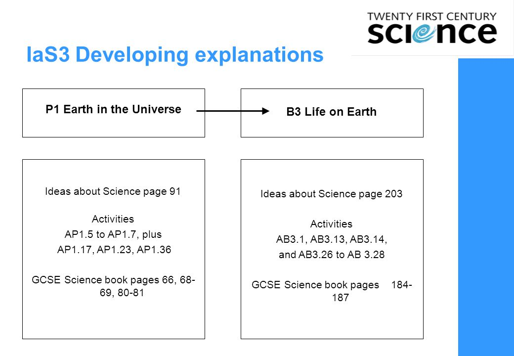 6 Exemplars of the links between Science Explanations and Ideas about Science  P2 Radiation and life  B1 You and your genes