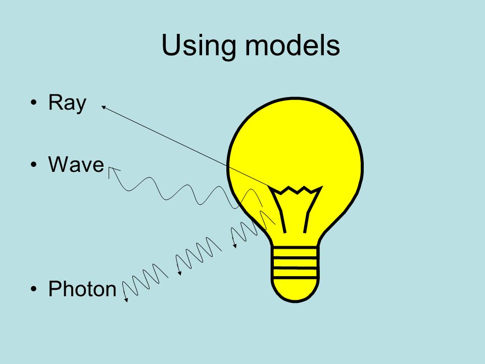 Ionising Radiation Radiation where the photons have enough energy to knock electrons off the atom changing it into a positively charged ion.