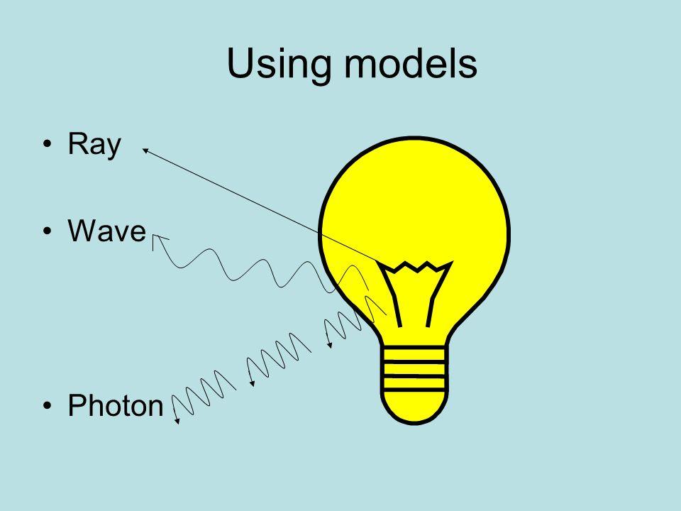 Using models Ray Wave Photon