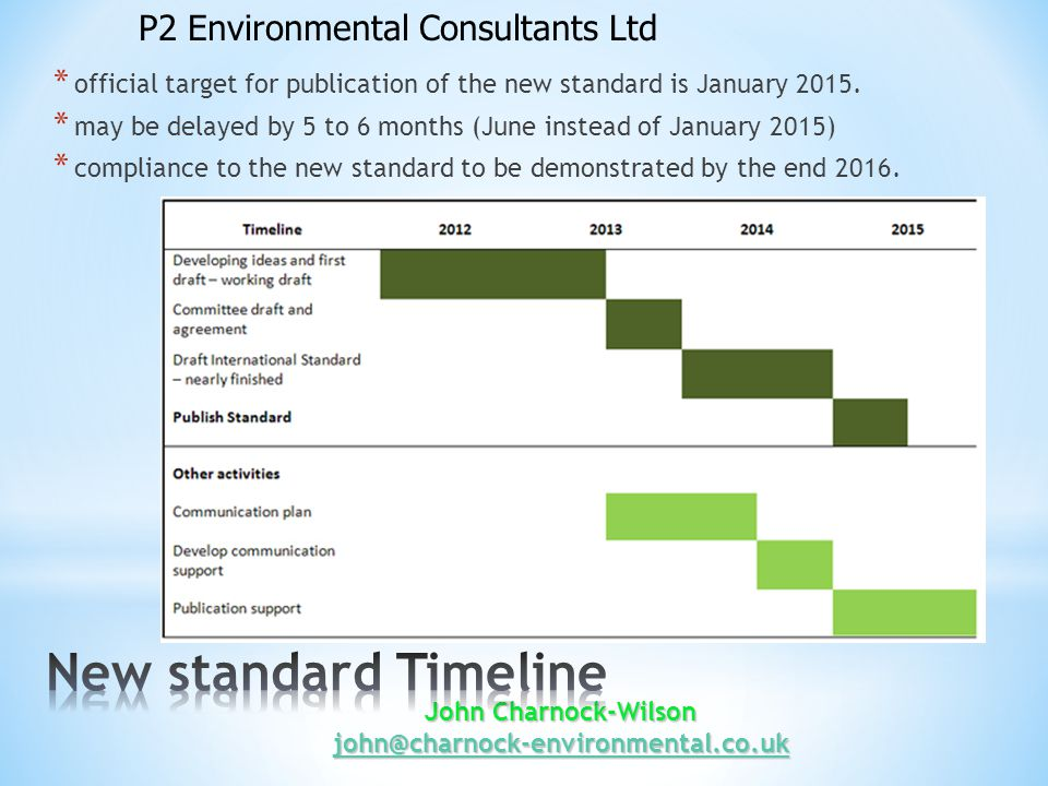 John Charnock-Wilson john@charnock-environmental.co.uk john@charnock-environmental.co.uk * official target for publication of the new standard is January 2015.