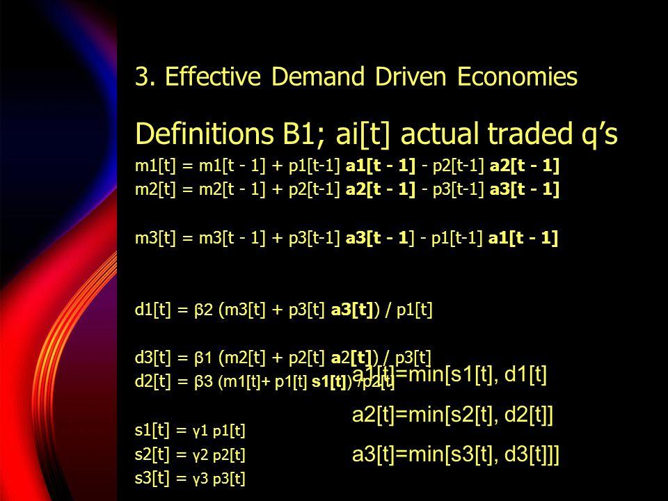 Definitions B1; ai[t] actual traded q's m1[t] = m1[t - 1] + p1[t-1] a1[t - 1] - p2[t-1] a2[t - 1] m2[t] = m2[t - 1] + p2[t-1] a2[t - 1] - p3[t-1] a3[t - 1] m3[t] = m3[t - 1] + p3[t-1] a3[t - 1] - p1[t-1] a1[t - 1] d1[t] = β2 (m3[t] + p3[t] a3[t]) / p1[t] d3[t] = β1 (m2[t] + p2[t] a2[t]) / p3[t] d2[t] = β3 (m1[t]+ p1[t] s1[t]) /p2[t] s1[t] = γ 1 p1[t] s2[t] = γ 2 p2[t] s3[t] = γ 3 p3[t] a1[t]=min[s1[t], d1[t] a2[t]=min[s2[t], d2[t]] a3[t]=min[s3[t], d3[t]]]
