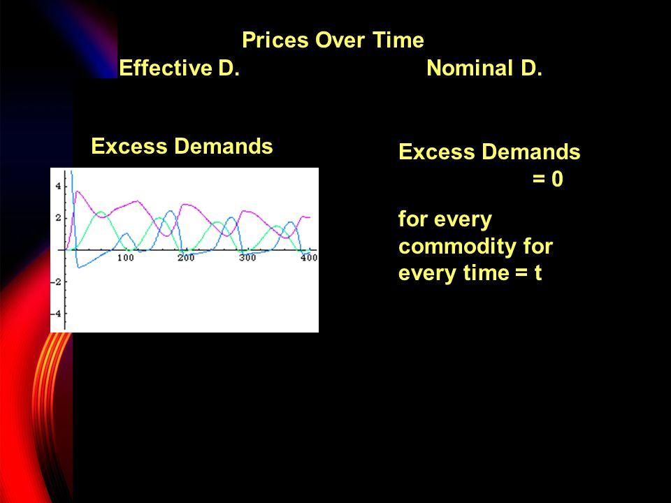 Effective D.Nominal D.