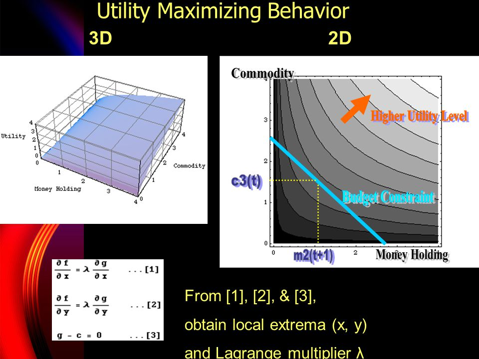 3D2D From [1], [2], & [3], obtain local extrema (x, y) and Lagrange multiplier λ Utility Maximizing Behavior