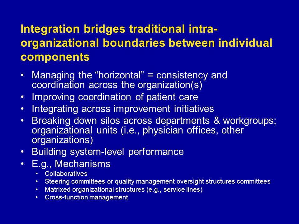 "Integration bridges traditional intra- organizational boundaries between individual components Managing the ""horizontal"" = consistency and coordinatio"