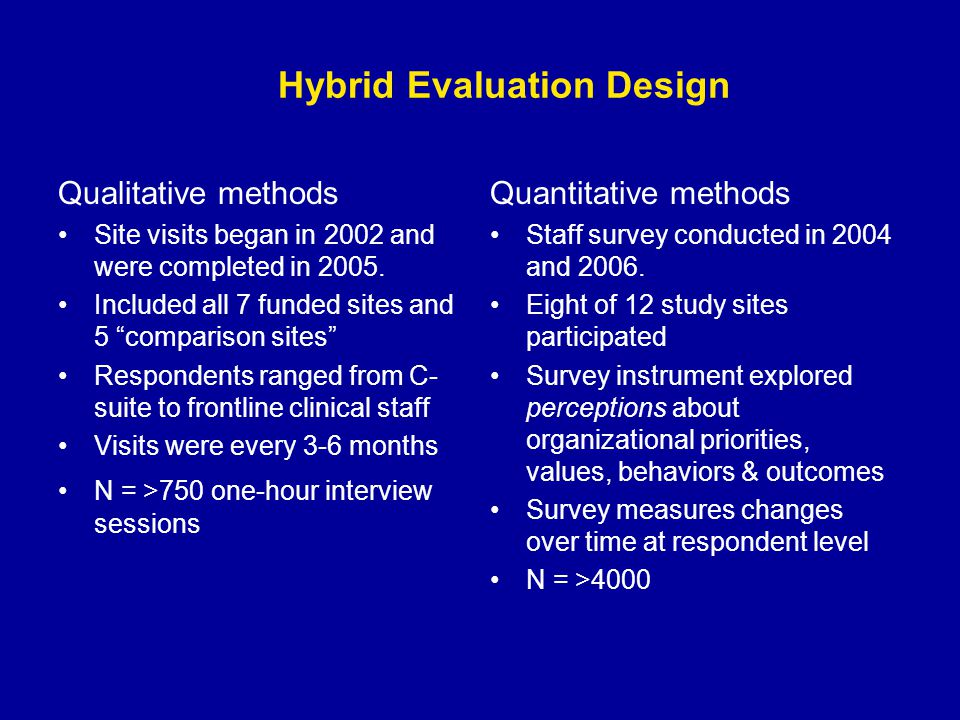 """Hybrid Evaluation Design Qualitative methods Site visits began in 2002 and were completed in 2005. Included all 7 funded sites and 5 """"comparison sites"""