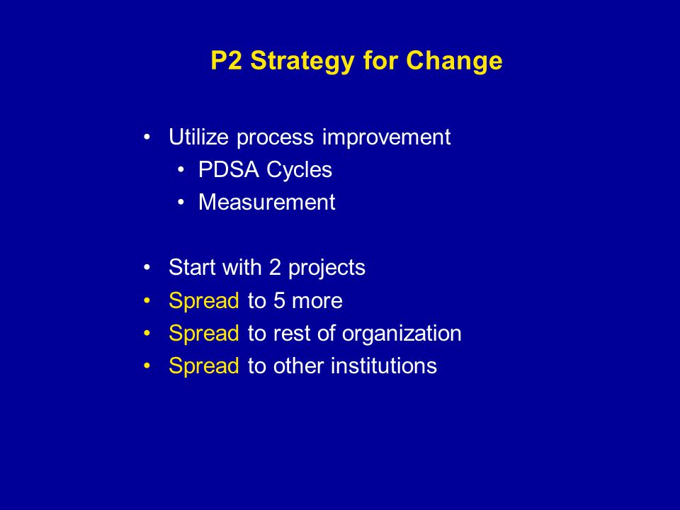 P2 Strategy for Change Utilize process improvement PDSA Cycles Measurement Start with 2 projects Spread to 5 more Spread to rest of organization Spread to other institutions