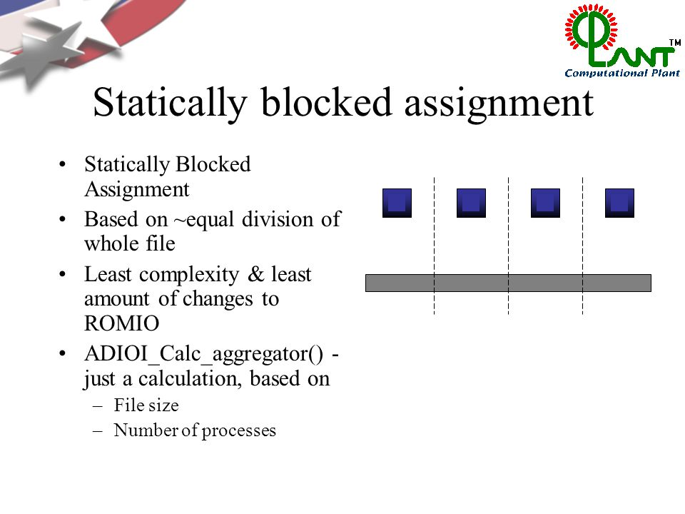 Statically blocked assignment Statically Blocked Assignment Based on ~equal division of whole file Least complexity & least amount of changes to ROMIO ADIOI_Calc_aggregator() - just a calculation, based on –File size –Number of processes