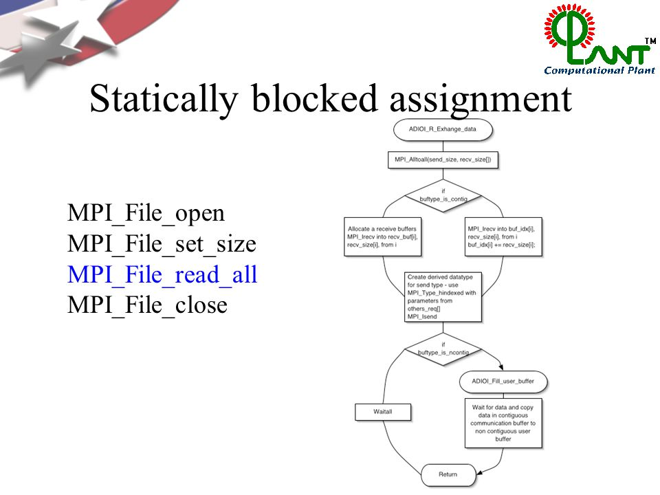 Statically blocked assignment MPI_File_open MPI_File_set_size MPI_File_read_all MPI_File_close