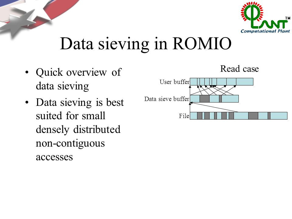 Data sieving in ROMIO Quick overview of data sieving Data sieving is best suited for small densely distributed non-contiguous accesses Read case User buffer Data sieve buffer File