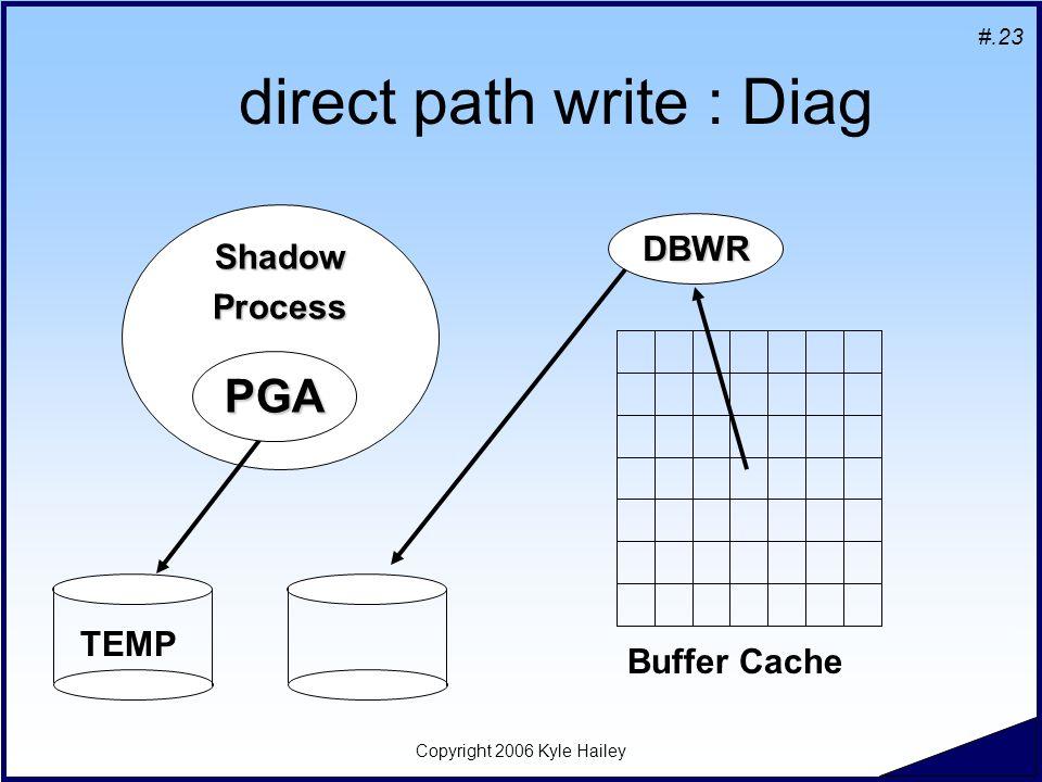 #.23 Copyright 2006 Kyle Hailey direct path write : Diag ShadowProcess Buffer Cache PGA TEMP DBWR