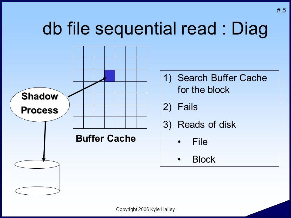 #.16 Copyright 2006 Kyle Hailey IO Solutions : Buffer Pool Advisory Buffer Pool Advisory Size for Size Buffers for Read Estimated P Est (M) Factor Estimate Factor Physical Reads --- -------- ------ ------------ ------ -------------- D 56.1 6,986 2.3 58,928 D 112.2 13,972 1.6 42,043 D 224.4 27,944 1.0 25,772 D 336.6 41,916 1.0 25,715 D 448.8 55,888 1.0 25,715 D 596 1.0 74,351 1.0 25,715 D 728 1.2 90,818 1.0 25,715 D 840 1.4 104,790 1.0 25,715 D 952 1.6 118,762 1.0 25,715 D 1,064 1.8 132,734 1.0 25,715 Buffer Pool Advisory Size for Size Buffers for Read Estimated P Est (M) Factor Estimate Factor Physical Reads --- -------- ------ ------------ ------ -------------- D 56.1 6,986 2.3 58,928 D 112.2 13,972 1.6 42,043 D 224.4 27,944 1.0 25,772 D 336.6 41,916 1.0 25,715 D 448.8 55,888 1.0 25,715 D 596 1.0 74,351 1.0 25,715 D 728 1.2 90,818 1.0 25,715 D 840 1.4 104,790 1.0 25,715 D 952 1.6 118,762 1.0 25,715 D 1,064 1.8 132,734 1.0 25,715