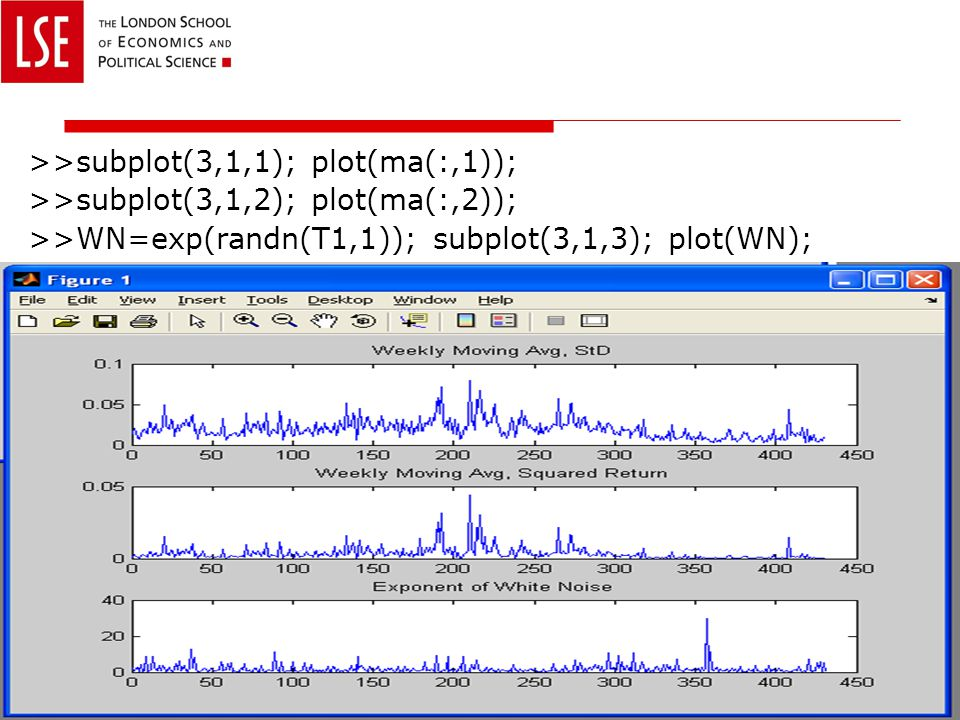 >>subplot(3,1,1); plot(ma(:,1)); >>subplot(3,1,2); plot(ma(:,2)); >>WN=exp(randn(T1,1)); subplot(3,1,3); plot(WN);