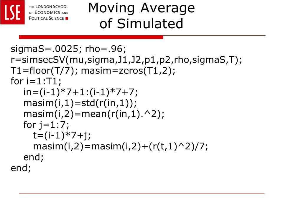 Moving Average of Simulated sigmaS=.0025; rho=.96; r=simsecSV(mu,sigma,J1,J2,p1,p2,rho,sigmaS,T); T1=floor(T/7); masim=zeros(T1,2); for i=1:T1; in=(i-1)*7+1:(i-1)*7+7; masim(i,1)=std(r(in,1)); masim(i,2)=mean(r(in,1).^2); for j=1:7; t=(i-1)*7+j; masim(i,2)=masim(i,2)+(r(t,1)^2)/7; end;
