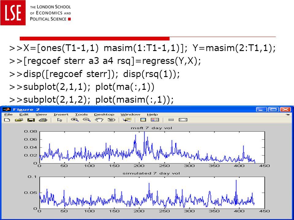 >>X=[ones(T1-1,1) masim(1:T1-1,1)]; Y=masim(2:T1,1); >>[regcoef sterr a3 a4 rsq]=regress(Y,X); >>disp([regcoef sterr]); disp(rsq(1)); >>subplot(2,1,1); plot(ma(:,1)) >>subplot(2,1,2); plot(masim(:,1));