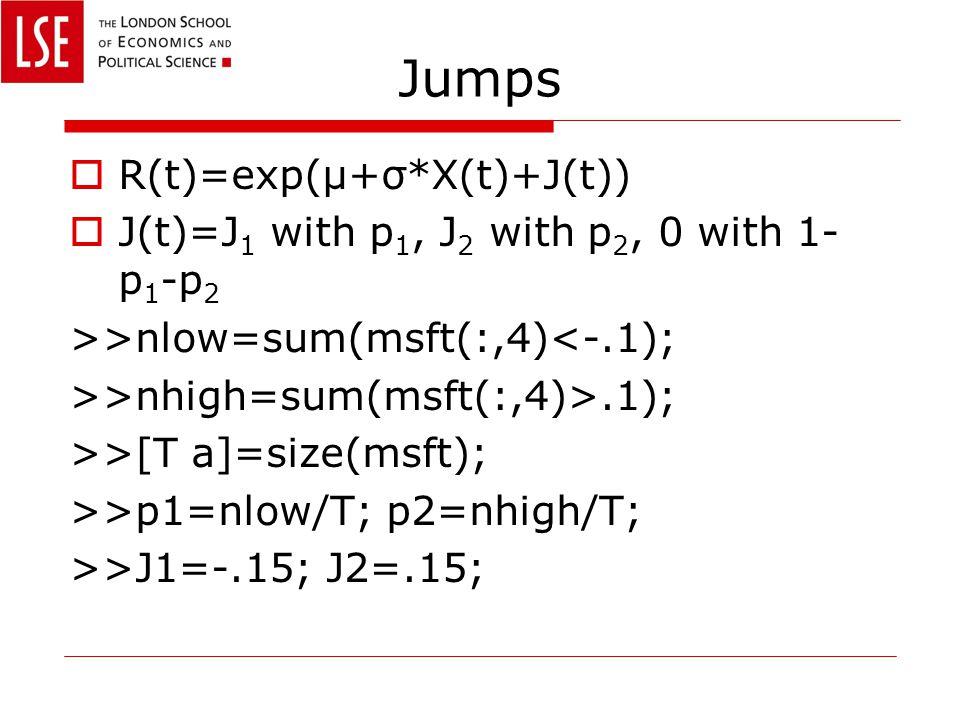 Simulating Jumps function r=simsecJ(mu,sigma,J1,J2,p1,p2,T); x=randn(T,1); y=rand(T,1); for t=1:T; if y(t)<p1; J(t)=J1; elseif y(t)<p1+p2; J(t)=J2; else J(t)=0; end; r(t)=exp(mu+sigma*x(t)+J(t))-1; end;