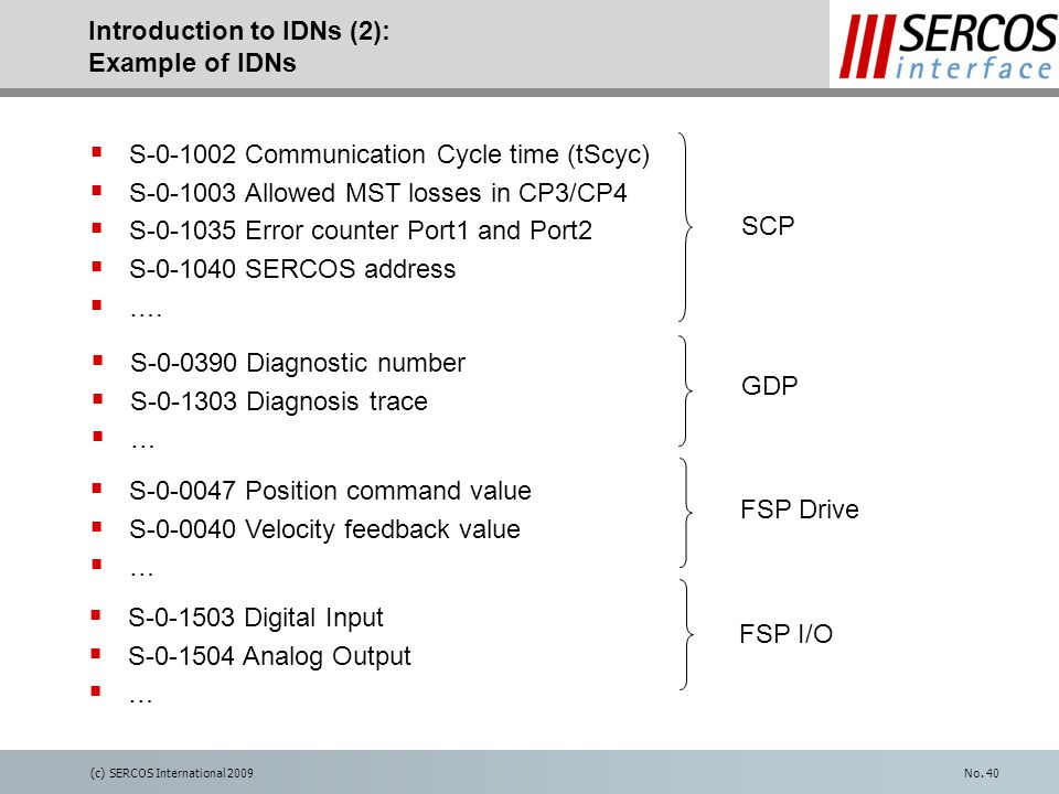 (c) SERCOS International 2009No. 40 Introduction to IDNs (2): Example of IDNs  S-0-1002 Communication Cycle time (tScyc)  S-0-1003 Allowed MST losse