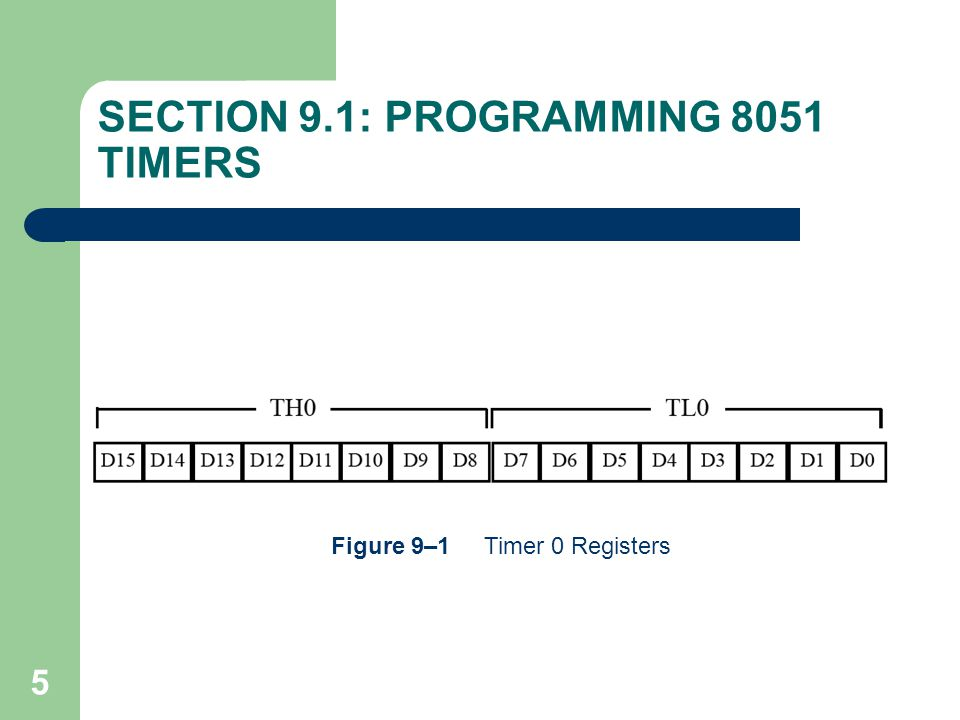 5 SECTION 9.1: PROGRAMMING 8051 TIMERS Figure 9–1 Timer 0 Registers