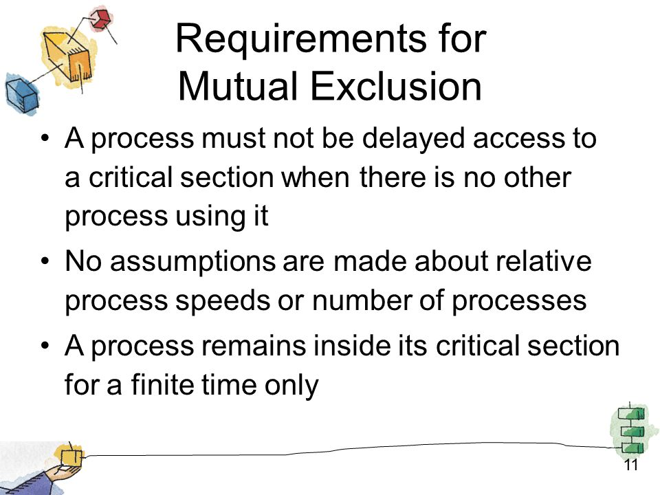 11 Requirements for Mutual Exclusion A process must not be delayed access to a critical section when there is no other process using it No assumptions are made about relative process speeds or number of processes A process remains inside its critical section for a finite time only