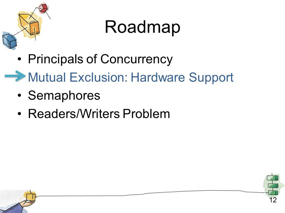 12 Roadmap Principals of Concurrency Mutual Exclusion: Hardware Support Semaphores Readers/Writers Problem