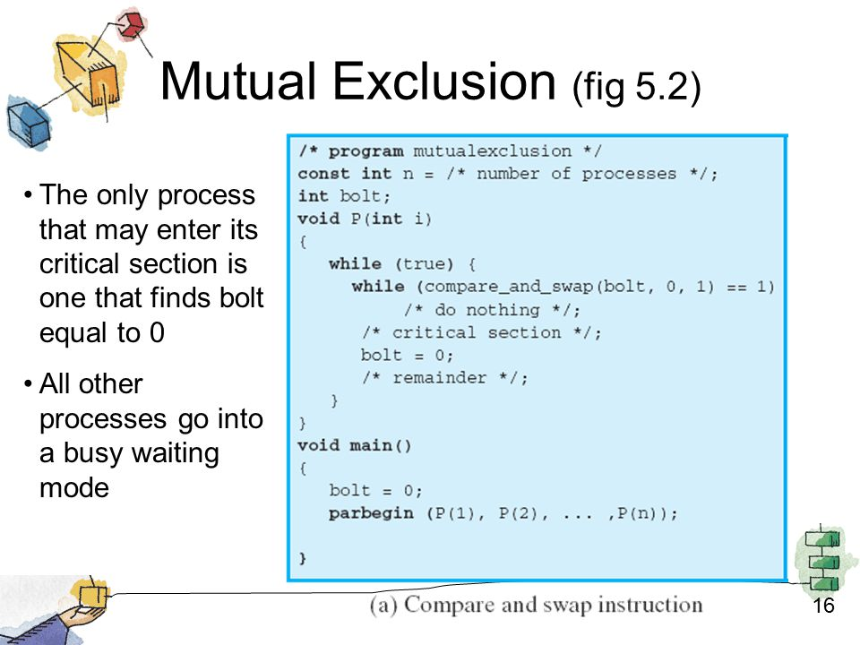 16 Mutual Exclusion (fig 5.2) The only process that may enter its critical section is one that finds bolt equal to 0 All other processes go into a busy waiting mode