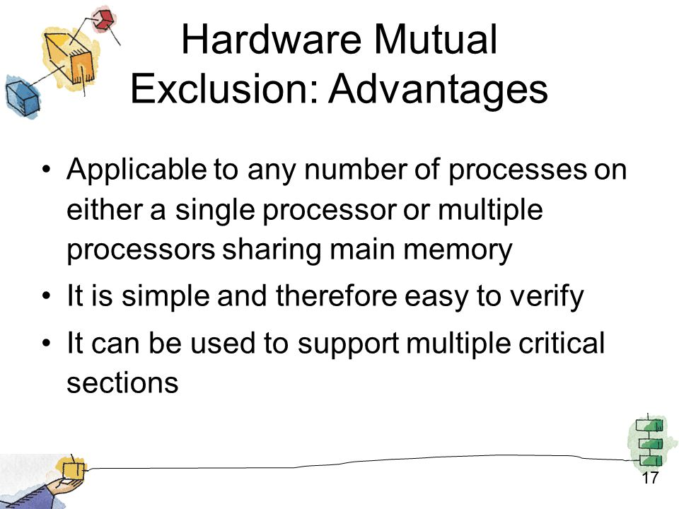 17 Hardware Mutual Exclusion: Advantages Applicable to any number of processes on either a single processor or multiple processors sharing main memory It is simple and therefore easy to verify It can be used to support multiple critical sections