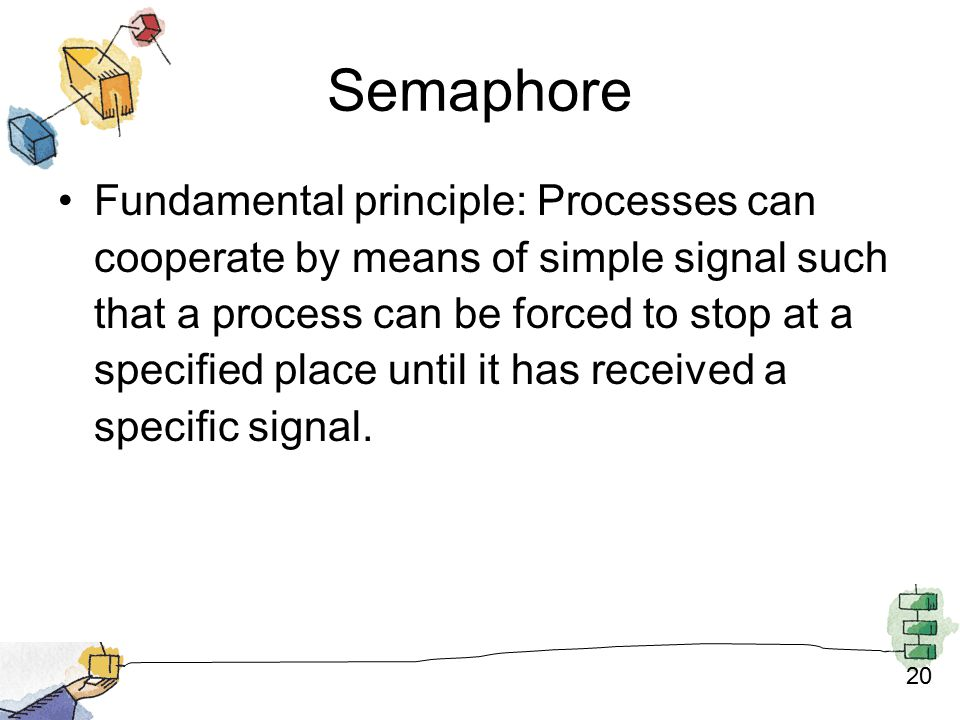 20 Semaphore Fundamental principle: Processes can cooperate by means of simple signal such that a process can be forced to stop at a specified place until it has received a specific signal.
