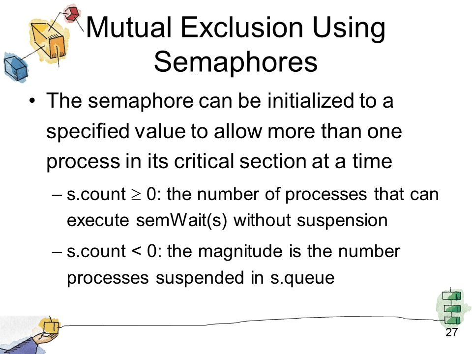 27 Mutual Exclusion Using Semaphores The semaphore can be initialized to a specified value to allow more than one process in its critical section at a time –s.count  0: the number of processes that can execute semWait(s) without suspension –s.count < 0: the magnitude is the number processes suspended in s.queue
