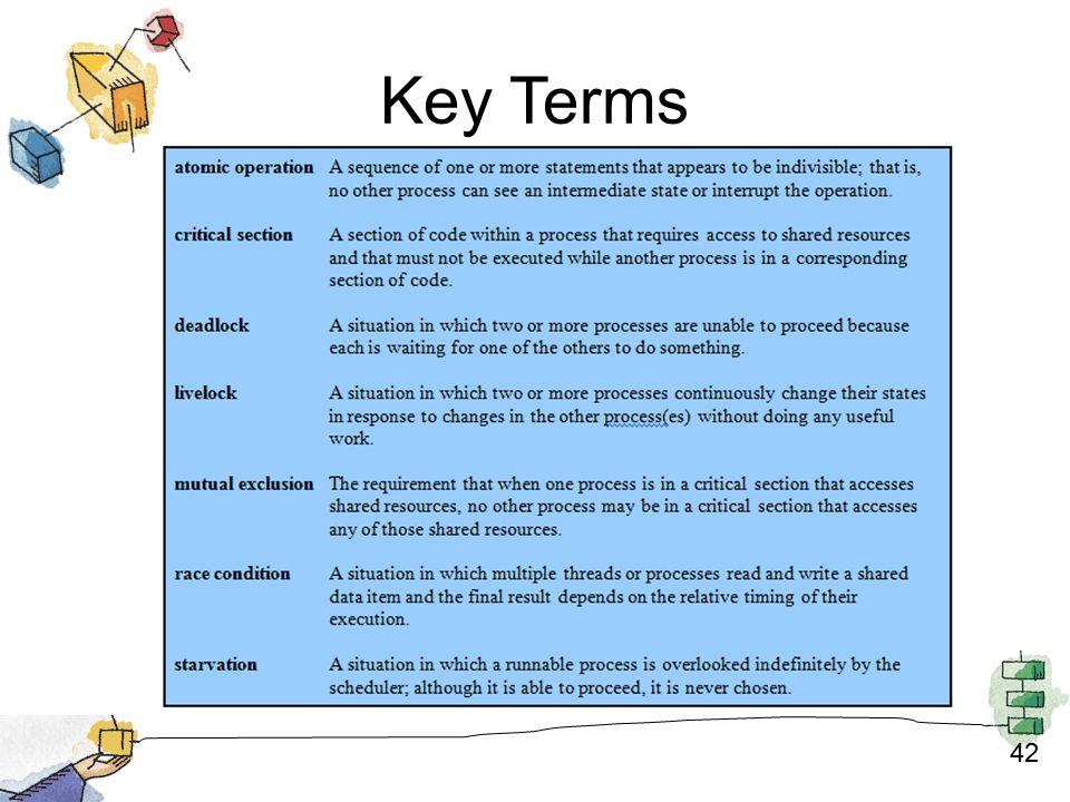 42 Key Terms