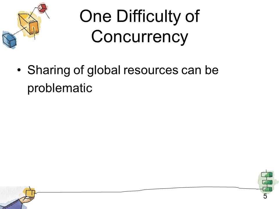 5 One Difficulty of Concurrency Sharing of global resources can be problematic