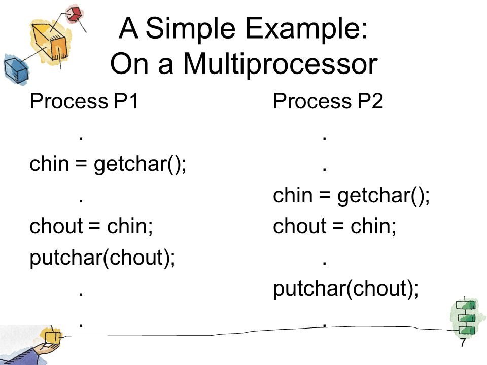 7 A Simple Example: On a Multiprocessor Process P1Process P2.