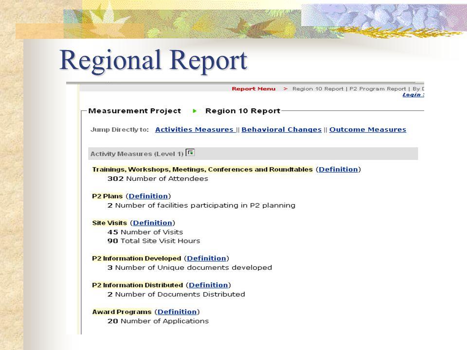 Regional Report