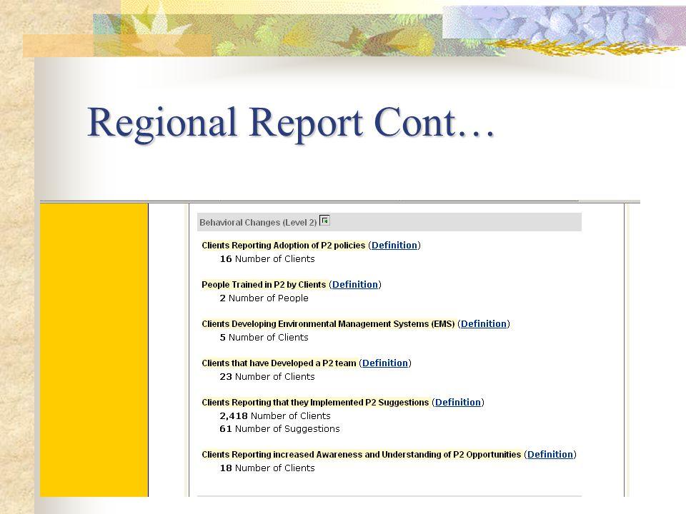 Regional Report Cont…