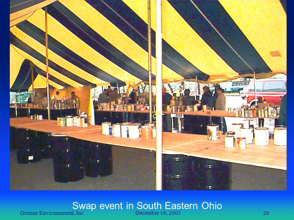 Greiner Environmental, Inc. December 16, 200326 Swap event in South Eastern Ohio