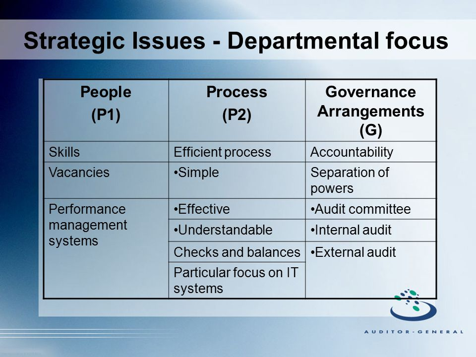Strategic Issues - Departmental focus People (P1) Process (P2) Governance Arrangements (G) SkillsEfficient processAccountability VacanciesSimpleSeparation of powers Performance management systems EffectiveAudit committee UnderstandableInternal audit Checks and balancesExternal audit Particular focus on IT systems