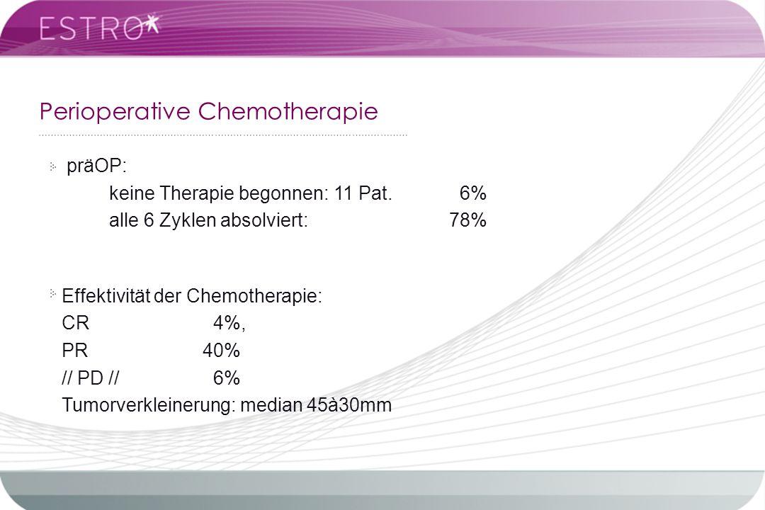 Perioperative Chemotherapie präOP: keine Therapie begonnen: 11 Pat. 6% alle 6 Zyklen absolviert: 78% …………………………………………………………………………………..…………………… …... Ef