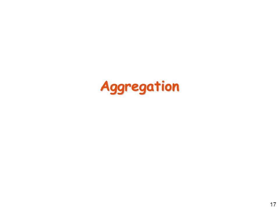 17 Aggregation