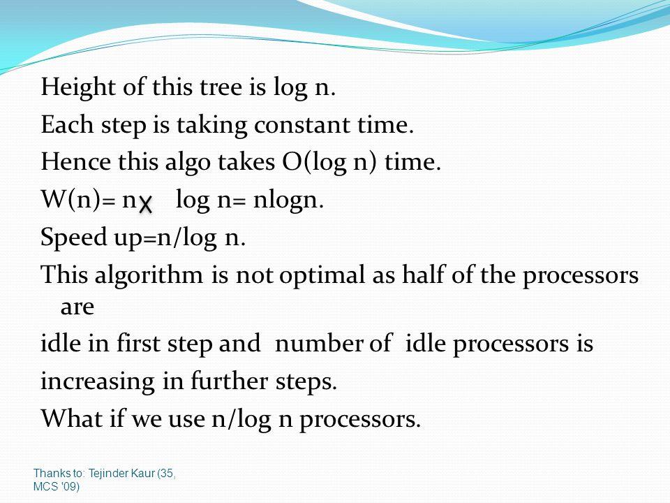Thanks to: Tejinder Kaur (35, MCS 09) Height of this tree is log n.