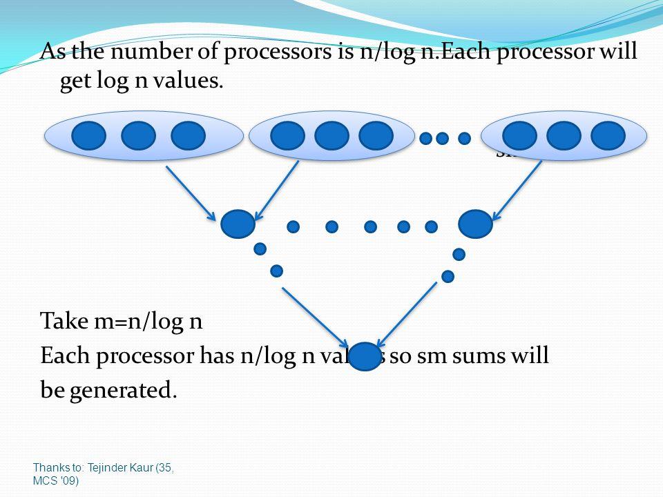 Thanks to: Tejinder Kaur (35, MCS 09) As the number of processors is n/log n.Each processor will get log n values.