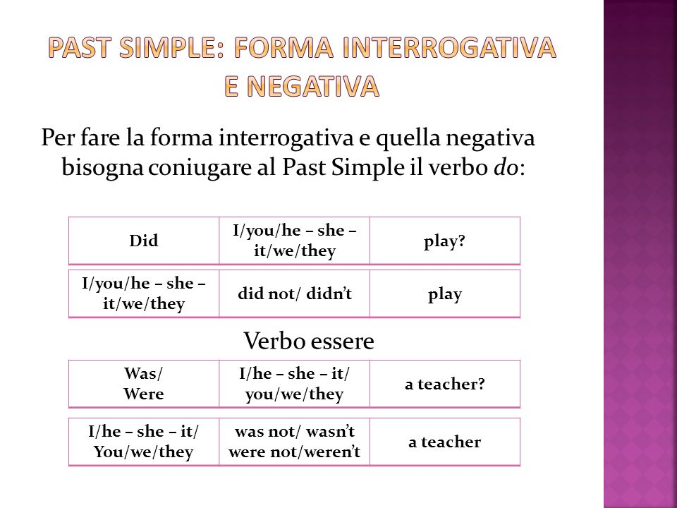 Per fare la forma interrogativa e quella negativa bisogna coniugare al Past Simple il verbo do: Did I/you/he – she – it/we/they play? I/you/he – she –