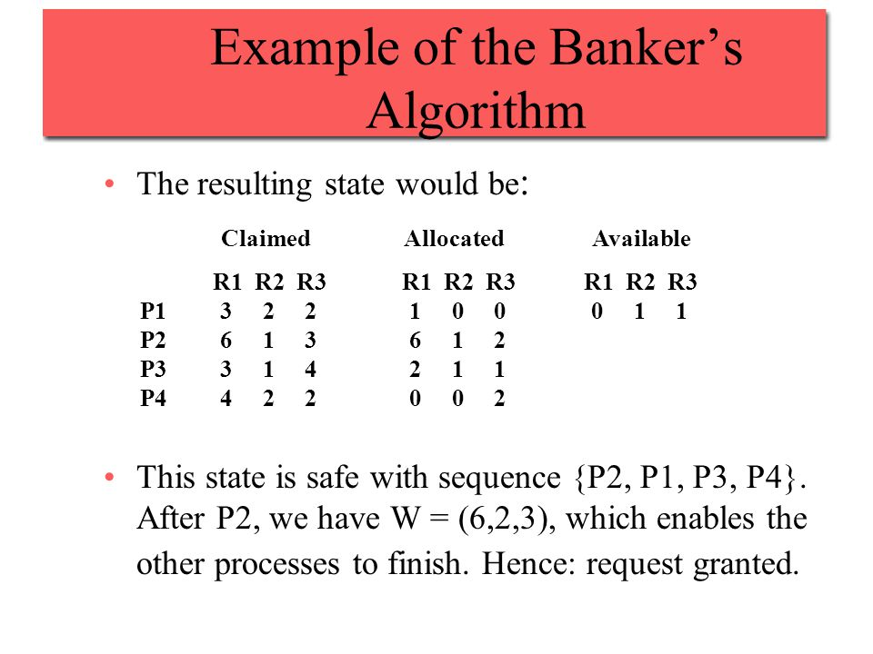 Example of the Banker's Algorithm This state is safe with sequence {P2, P1, P3, P4}.