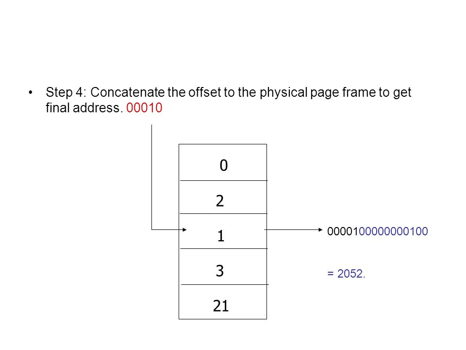 Step 4: Concatenate the offset to the physical page frame to get final address.