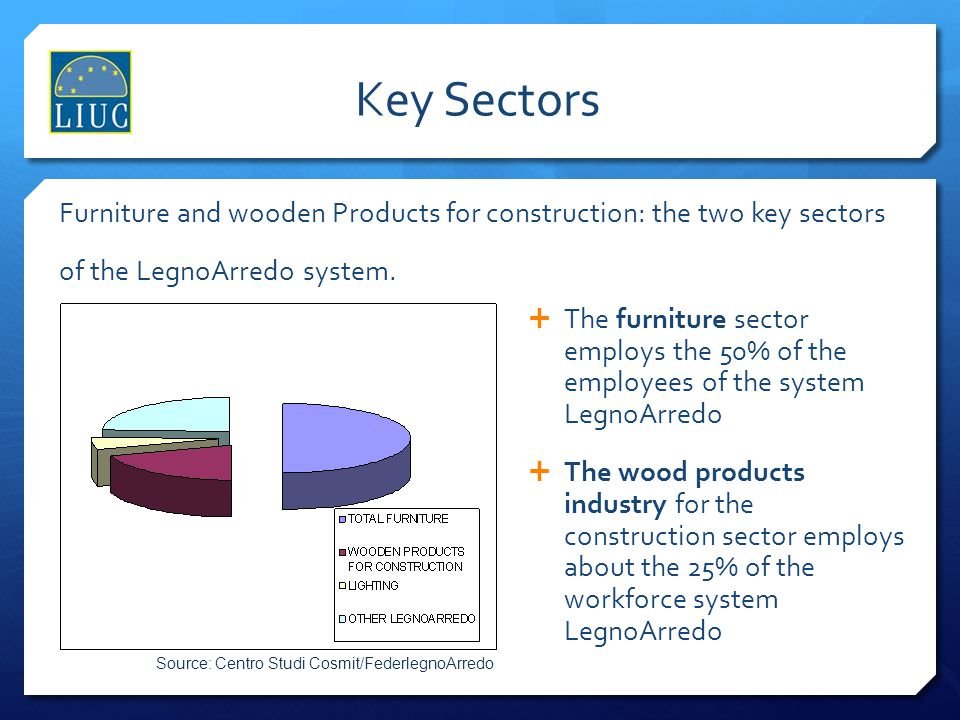 Main countries for the Italian LegnoArredo imports  The Italy imported Wood and furniture for about 6.8 billion €.