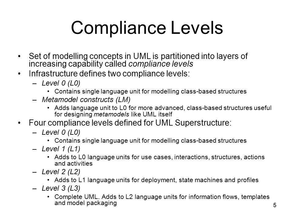 6 Package merge (UML Sup.