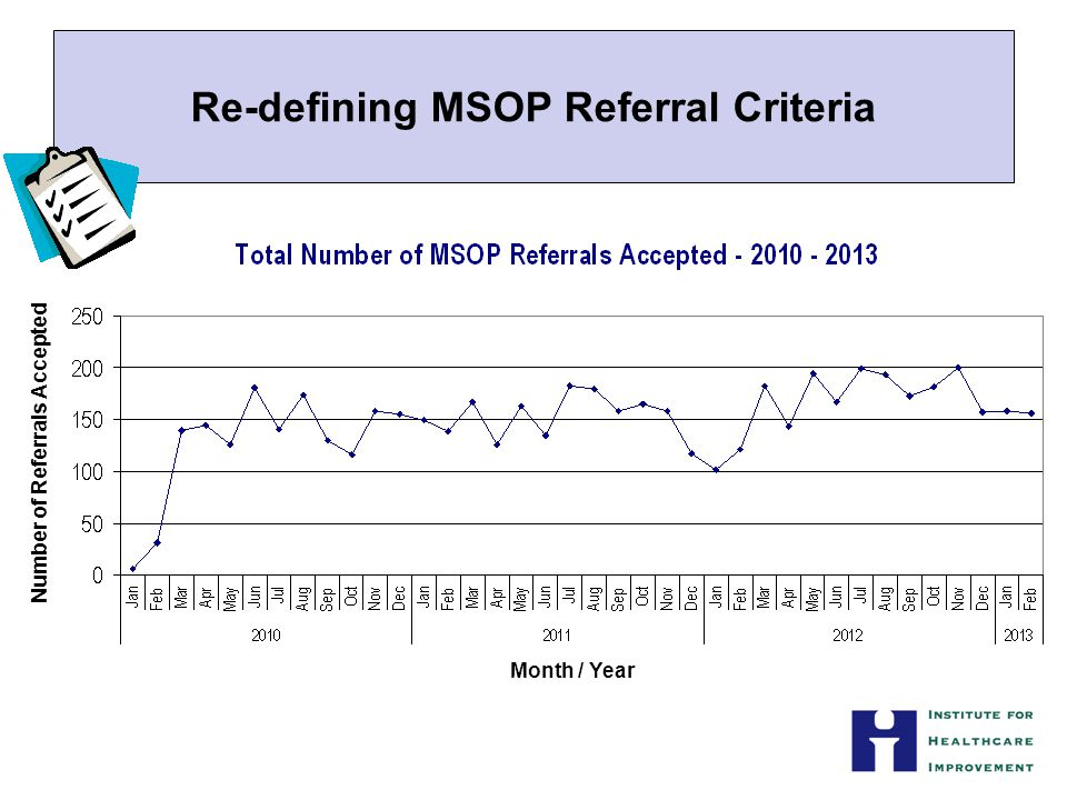Re-defining MSOP Referral Criteria Month / Year Number of Referrals Accepted