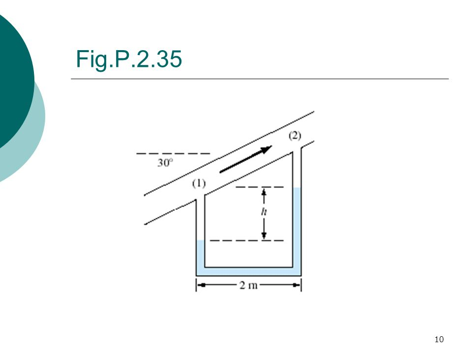 10 Fig.P.2.35