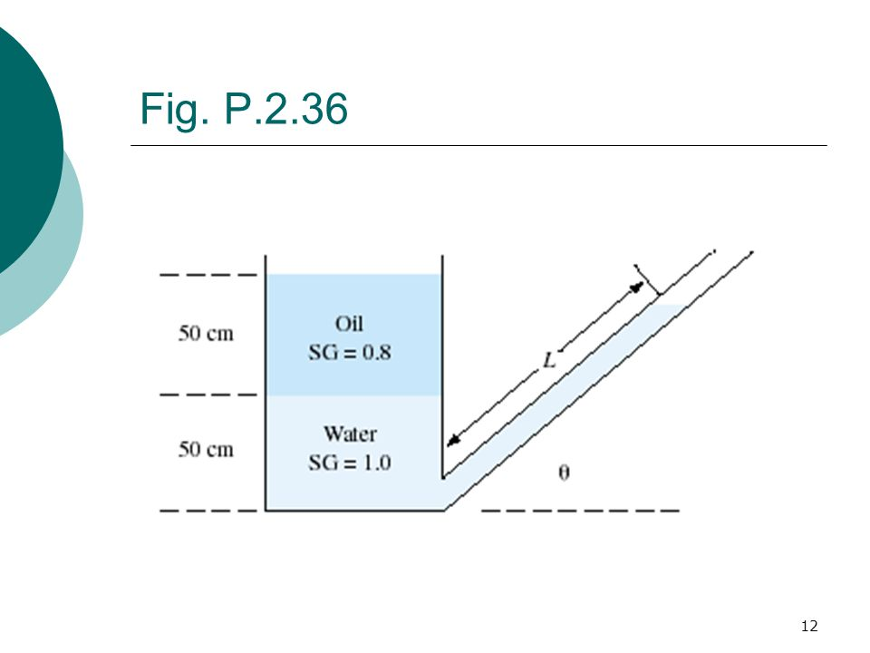 12 Fig. P.2.36