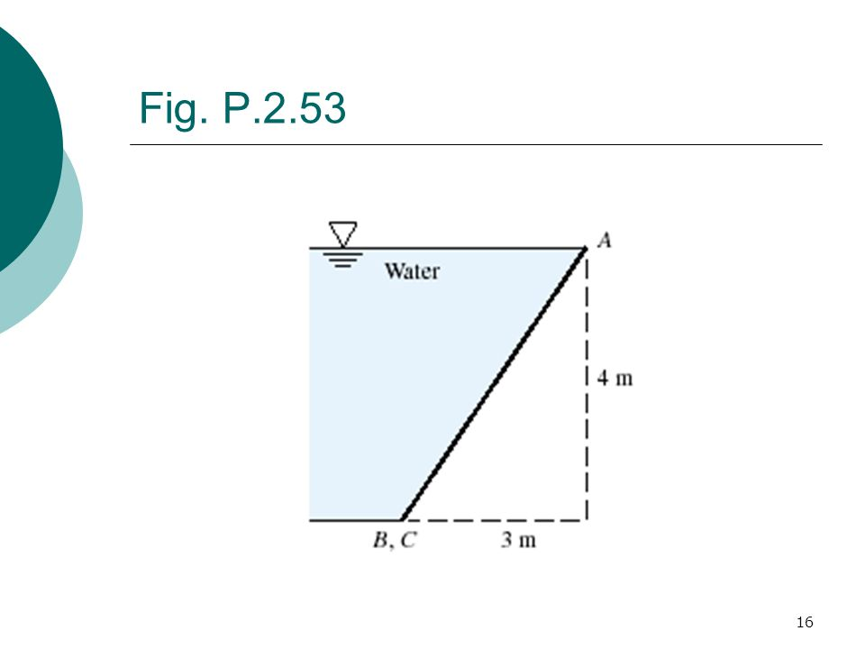 16 Fig. P.2.53