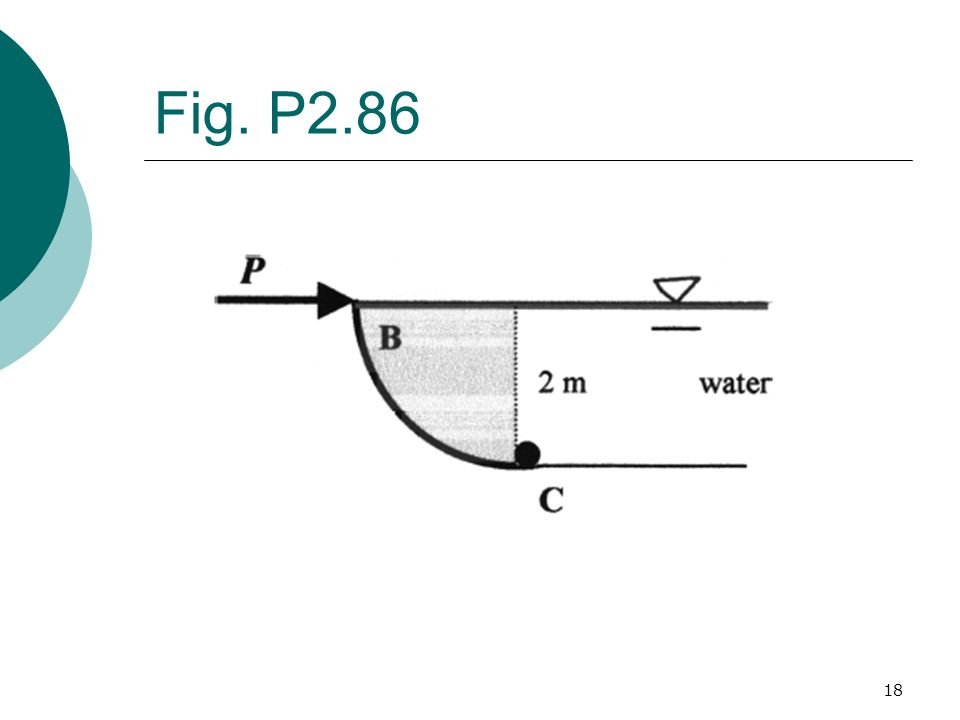 18 Fig. P2.86