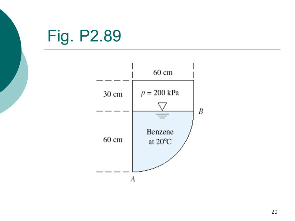 20 Fig. P2.89